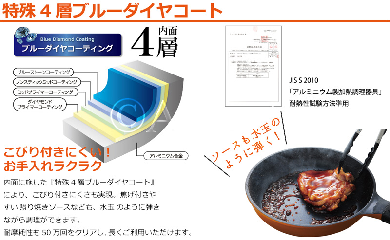 7684601 ブルーダイヤコート 20cmフライパン