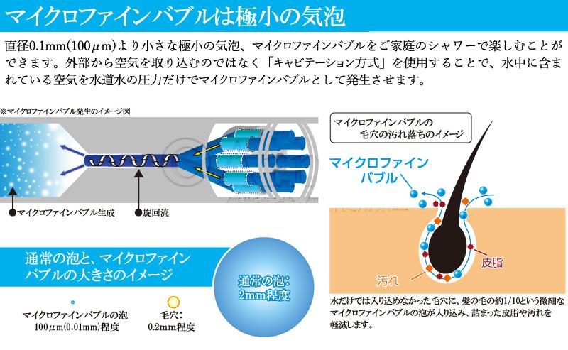 76902 マイクロファインバブルアダプター 美微ット(ビビット) シャワー