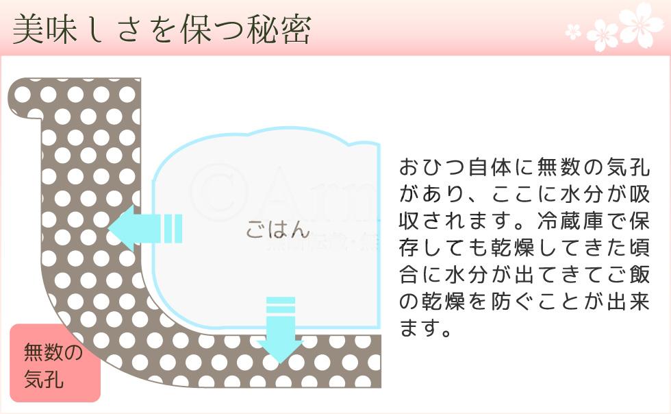 76659 Newセラミックスおひつ桜柄3合用